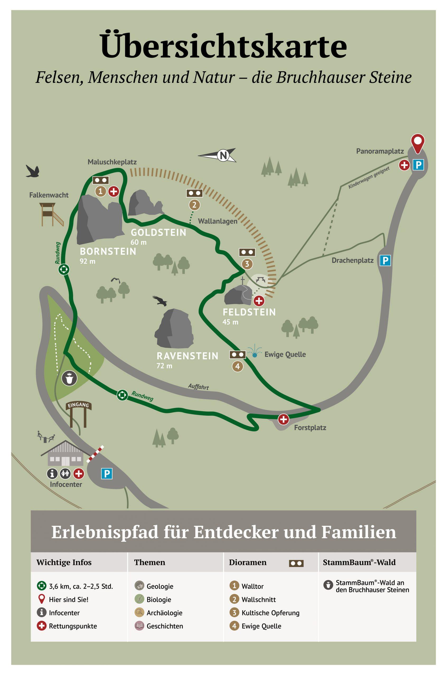 Übersichtskarte Bruchhauser Steine